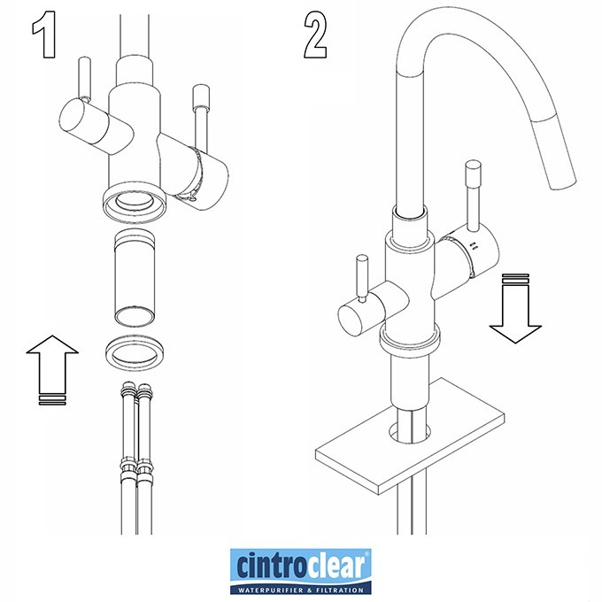 Schema montage robinet grohe for Montage evier cuisine