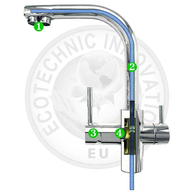 Robinet mitigeur 3 voies forum mf chrome pour triple flux for Mitigeur cuisine 3 voies