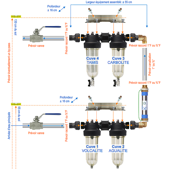 Aguapure K10 installation verticale