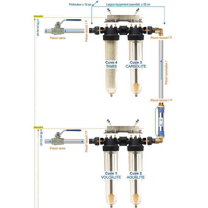 Aguapure K14 installation verticale