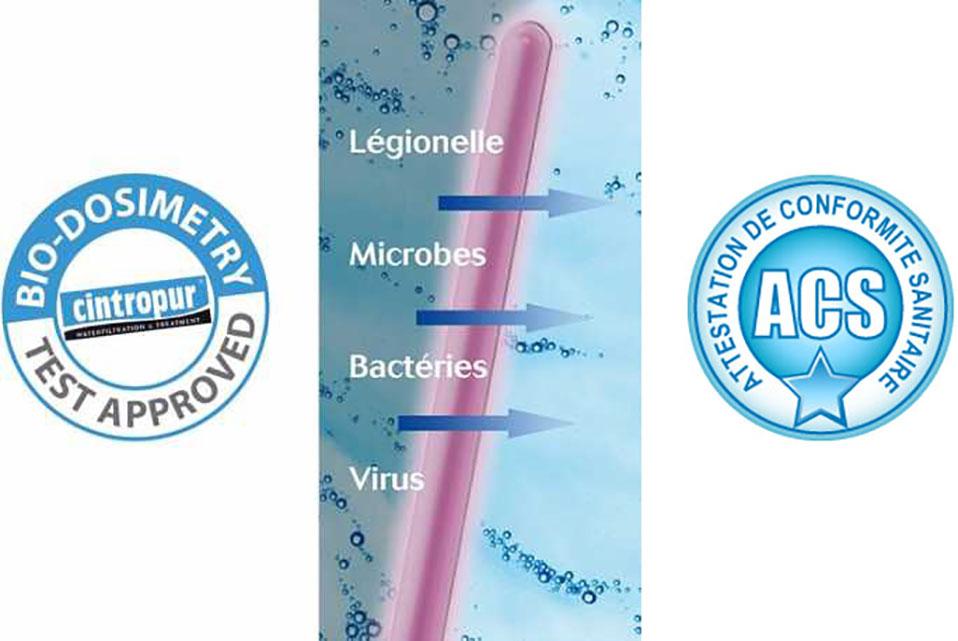 Test d'efficacité UV par Cintropur
